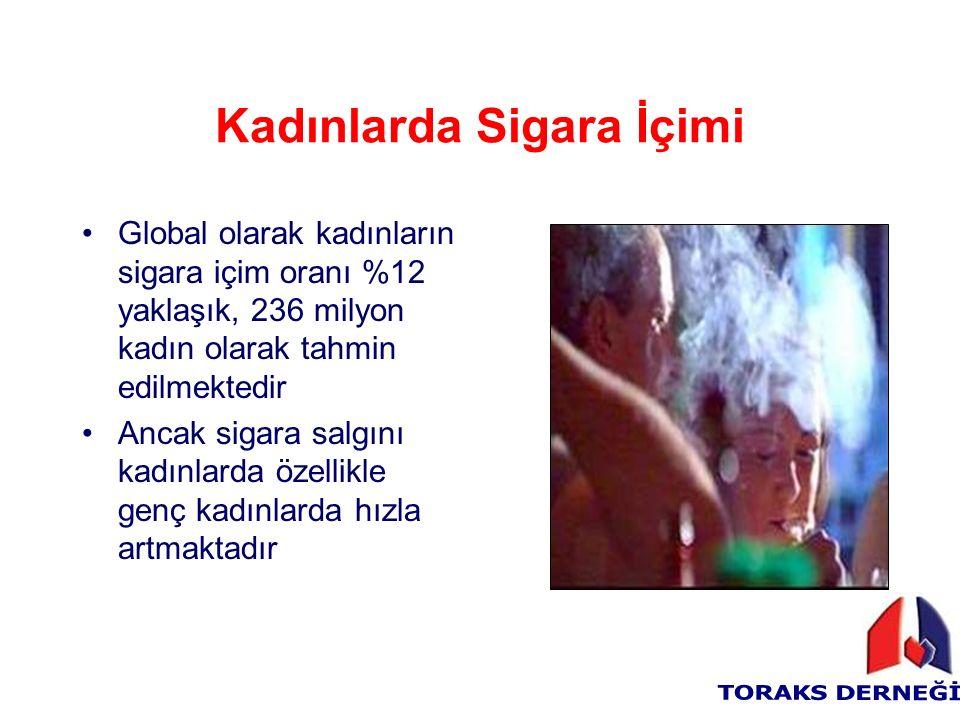 Kadınlarda Sigara İçimi Global olarak kadınların sigara içim oranı %12 yaklaşık, 236 milyon kadın olarak tahmin edilmektedir Ancak sigara salgını kadınlarda özellikle genç kadınlarda hızla artmaktadır