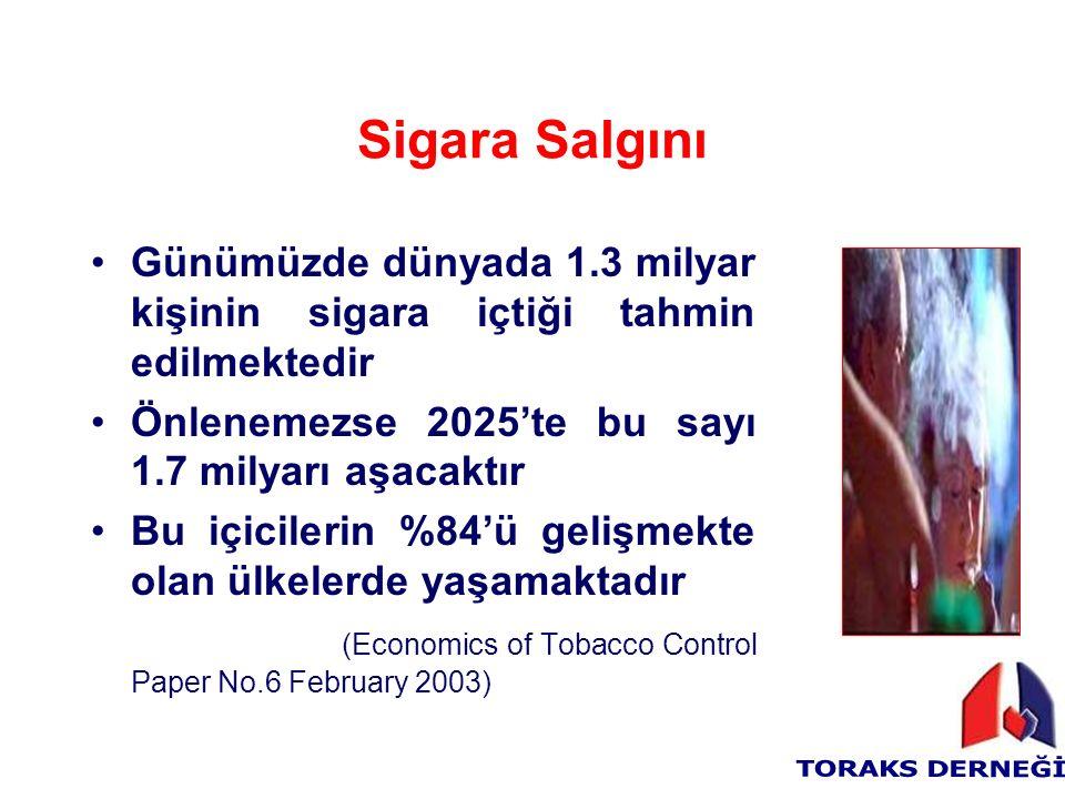 Sigara Salgını Günümüzde dünyada 1.3 milyar kişinin sigara içtiği tahmin edilmektedir Önlenemezse 2025'te bu sayı 1.7 milyarı aşacaktır Bu içicilerin %84'ü gelişmekte olan ülkelerde yaşamaktadır (Economics of Tobacco Control Paper No.6 February 2003)