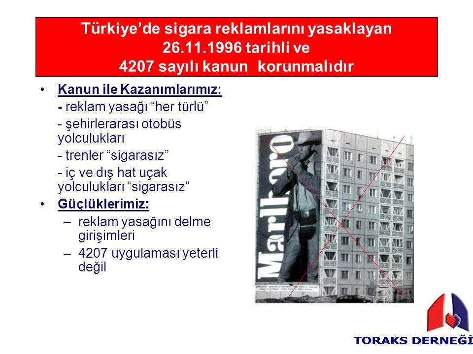 Kanun ile Kazanımlarımız: - reklam yasağı her türlü - şehirlerarası otobüs yolculukları - trenler sigarasız - iç ve dış hat uçak yolculukları sigarasız Güçlüklerimiz: –reklam yasağını delme girişimleri –4207 uygulaması yeterli değil Türkiye'de sigara reklamlarını yasaklayan 26.11.1996 tarihli ve 4207 sayılı kanun korunmalıdır
