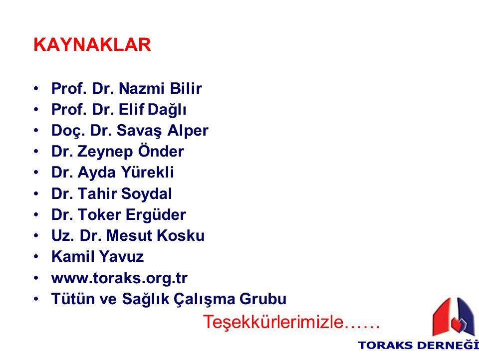 KAYNAKLAR Prof. Dr. Nazmi Bilir Prof. Dr. Elif Dağlı Doç.