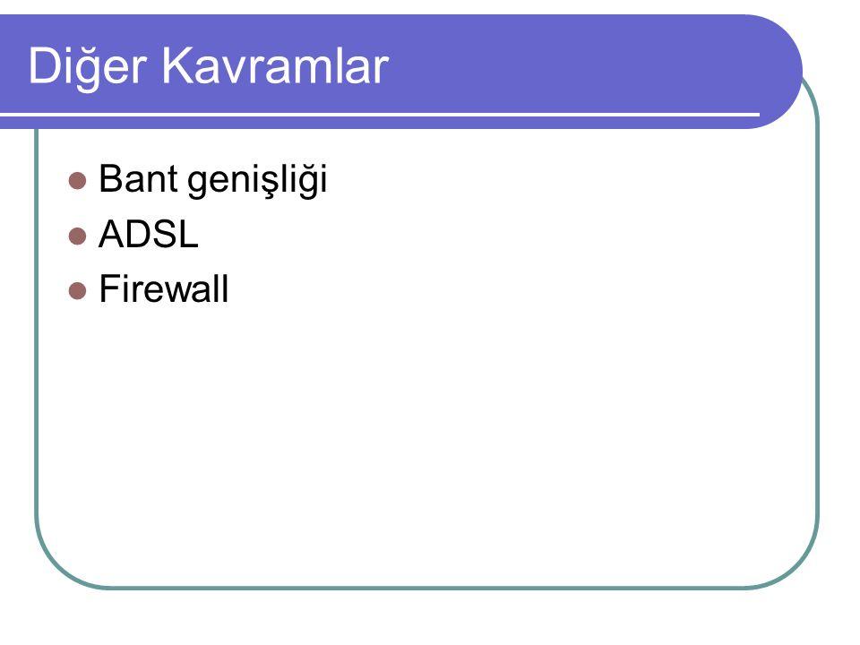 Diğer Kavramlar Bant genişliği ADSL Firewall