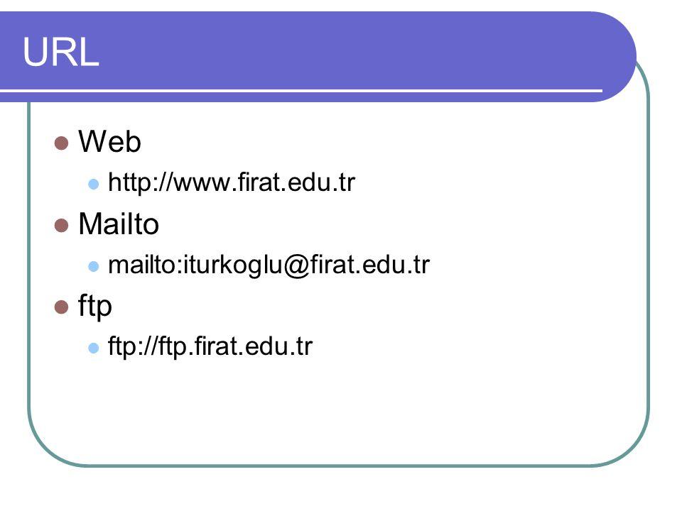 URL Web http://www.firat.edu.tr Mailto mailto:iturkoglu@firat.edu.tr ftp ftp://ftp.firat.edu.tr