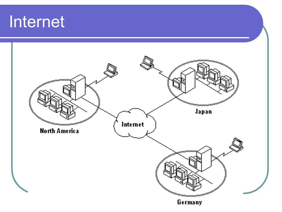 İstemci – Sunucu Client(İstemci)-Server (Sunucu) Mimarisi