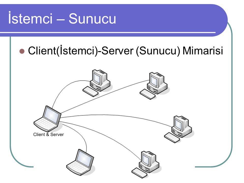 Internet Adresleri IP (Internet Protocol) Her bir internet adresine 4 haneli bir numara karşılık gelir.