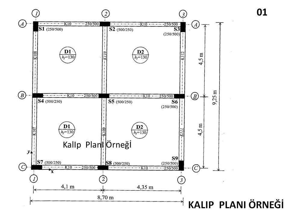 KalIp PlanI Örneğİ 01