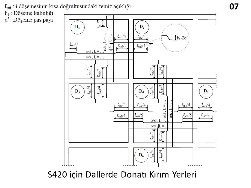 07 S420 için Dallerde Donatı Kırım Yerleri