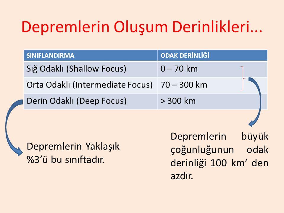Depremlerin Oluşum Derinlikleri... SINIFLANDIRMAODAK DERİNLİĞİ Sığ Odaklı (Shallow Focus)0 – 70 km Orta Odaklı (Intermediate Focus)70 – 300 km Derin O