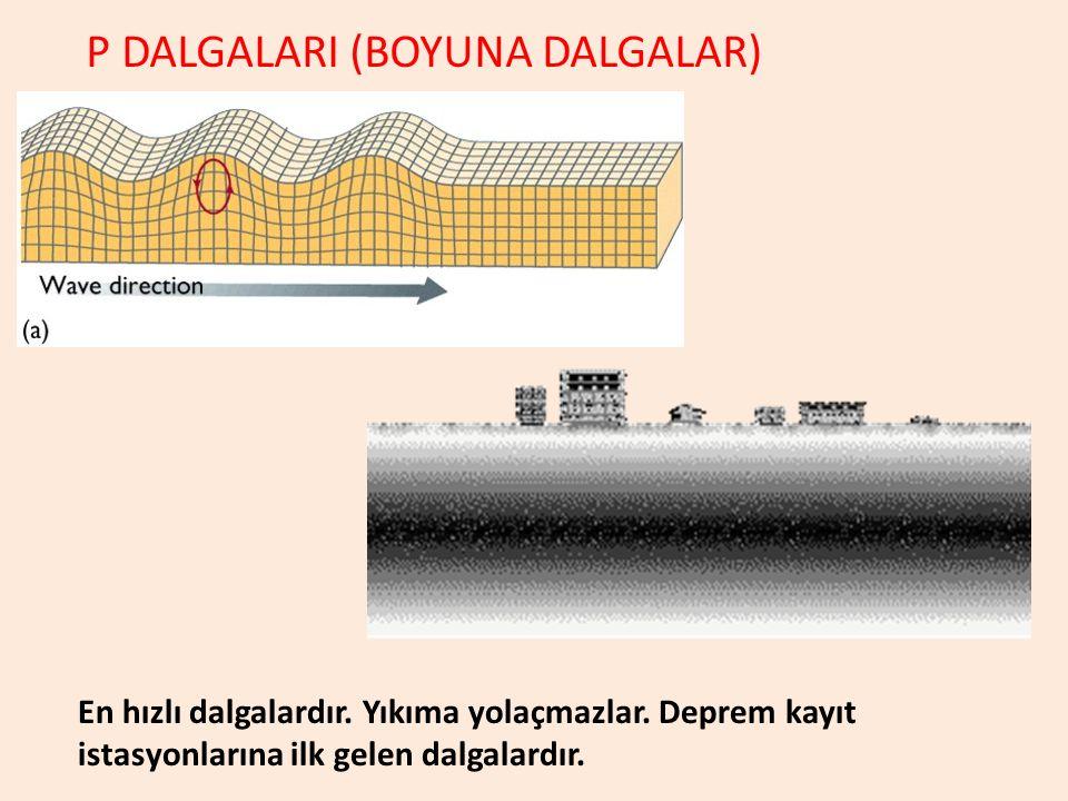 P DALGALARI (BOYUNA DALGALAR) En hızlı dalgalardır. Yıkıma yolaçmazlar. Deprem kayıt istasyonlarına ilk gelen dalgalardır.