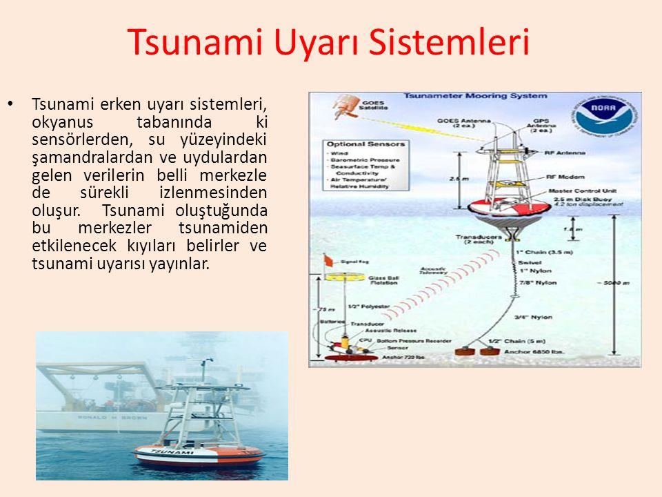 Tsunami Uyarı Sistemleri Tsunami erken uyarı sistemleri, okyanus tabanında ki sensörlerden, su yüzeyindeki şamandralardan ve uydulardan gelen verileri