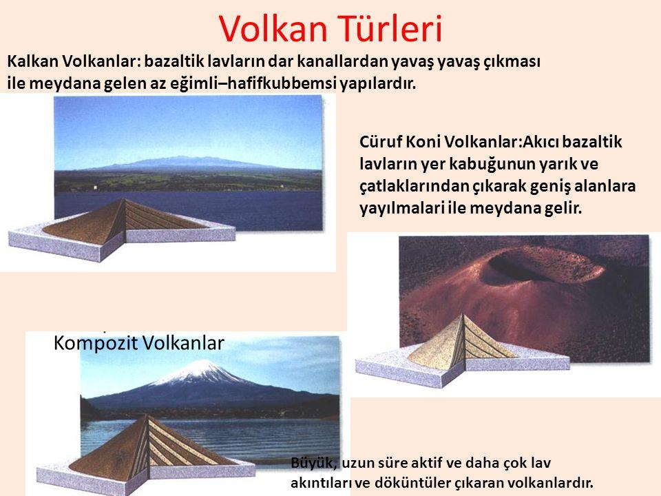 Volkan Türleri Cüruf Koni Volkanlar:Akıcı bazaltik lavların yer kabuğunun yarık ve çatlaklarından çıkarak geniş alanlara yayılmalari ile meydana gelir