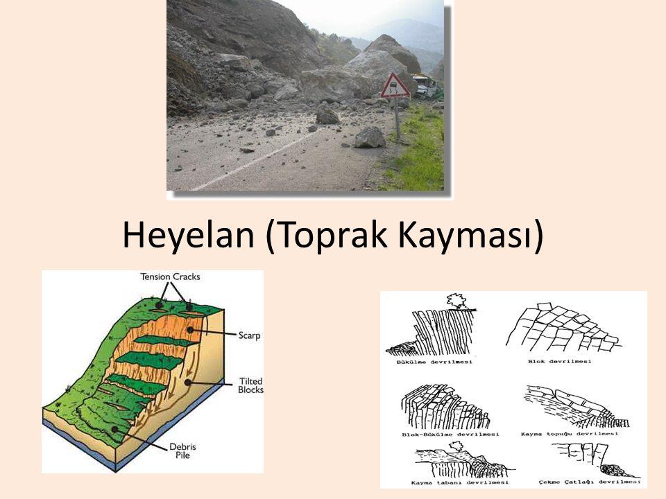 Heyelan (Toprak Kayması)
