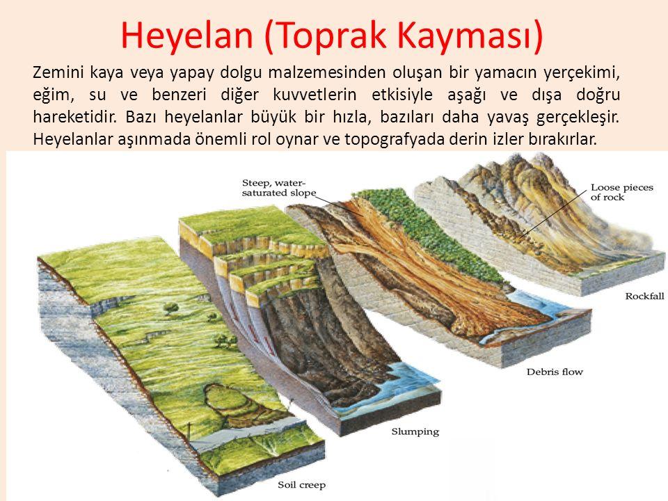 Zemini kaya veya yapay dolgu malzemesinden oluşan bir yamacın yerçekimi, eğim, su ve benzeri diğer kuvvetlerin etkisiyle aşağı ve dışa doğru hareketid