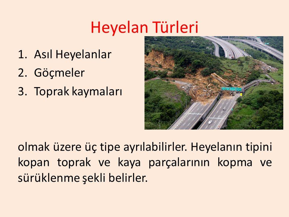 Heyelan Türleri 1.Asıl Heyelanlar 2.Göçmeler 3.Toprak kaymaları olmak üzere üç tipe ayrılabilirler. Heyelanın tipini kopan toprak ve kaya parçalarının