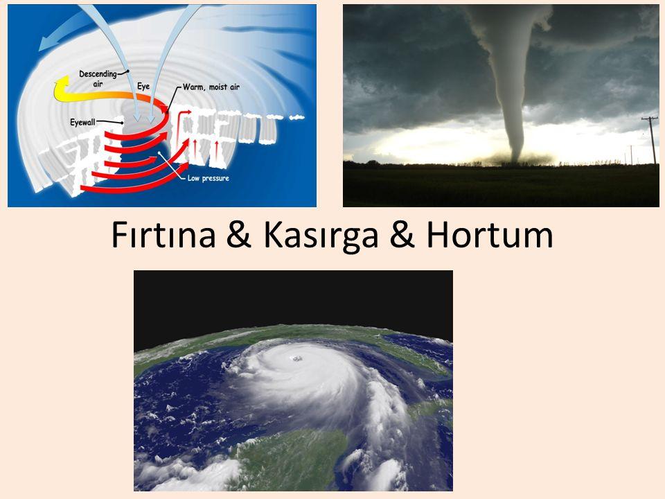 Fırtına & Kasırga & Hortum