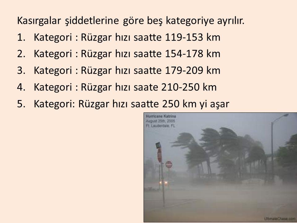 Kasırgalar şiddetlerine göre beş kategoriye ayrılır. 1.Kategori : Rüzgar hızı saatte 119-153 km 2.Kategori : Rüzgar hızı saatte 154-178 km 3.Kategori