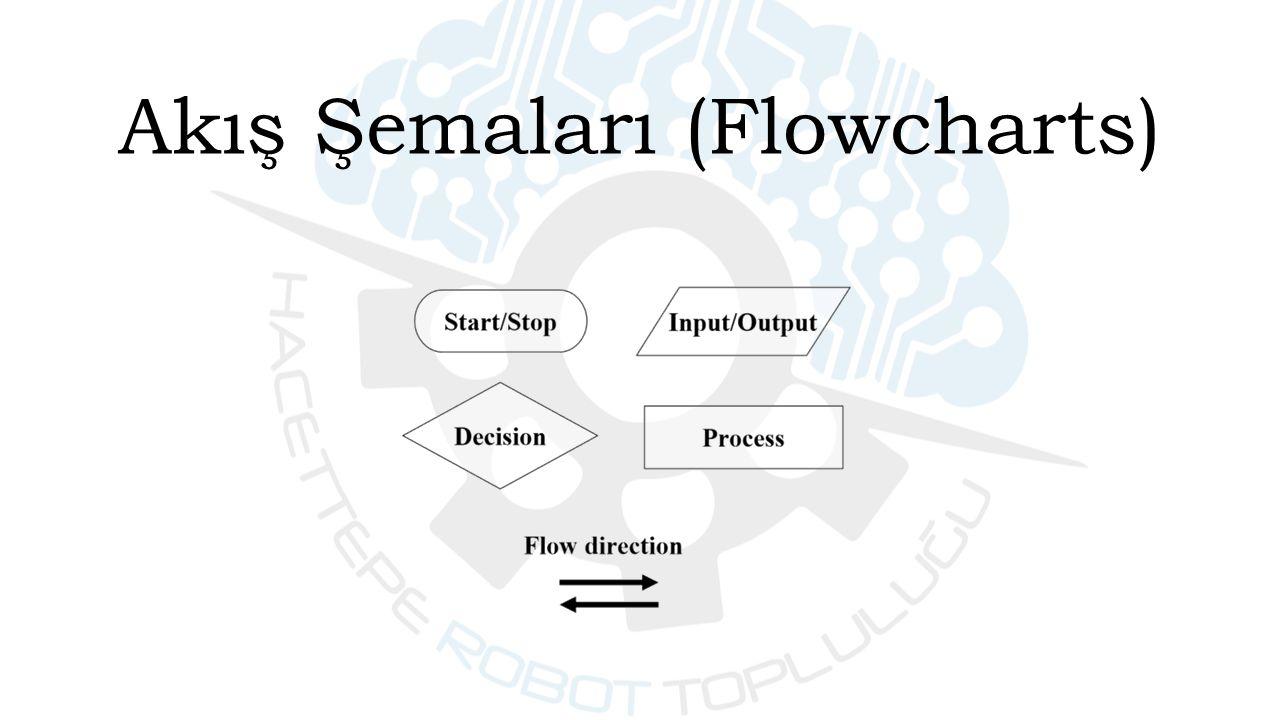 Akış Şemaları (Flowcharts)