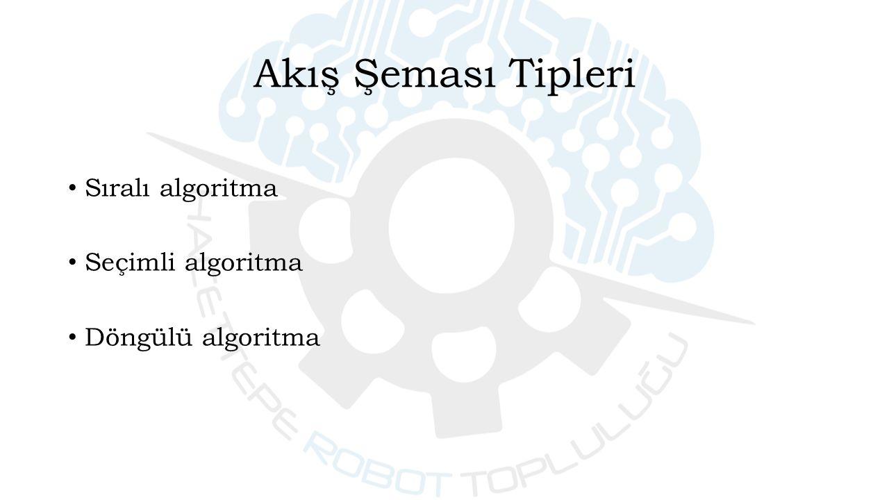 Sıralı algoritma Seçimli algoritma Döngülü algoritma Akış Şeması Tipleri