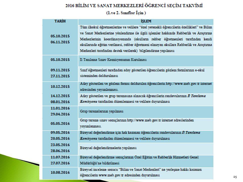 Esenyurt Rehberlik ve Araştırma Merkezi Müdürlüğü 201525