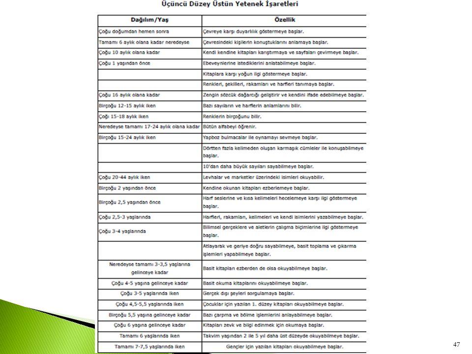 Esenyurt Rehberlik ve Araştırma Merkezi Müdürlüğü 201547