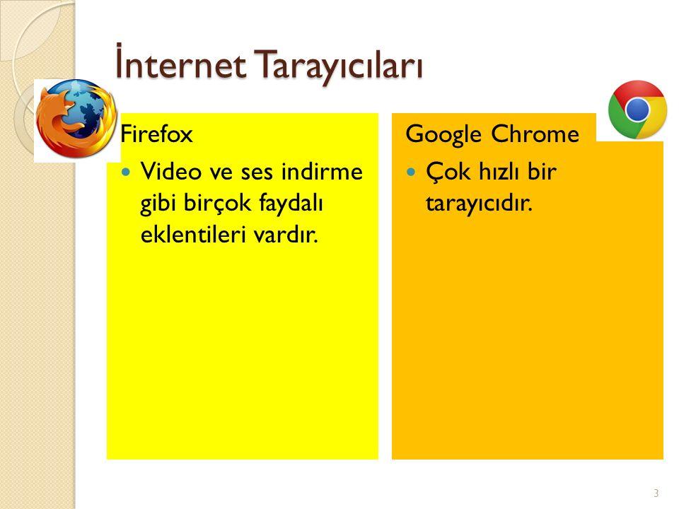 İ nternet Tarayıcıları Firefox Video ve ses indirme gibi birçok faydalı eklentileri vardır.