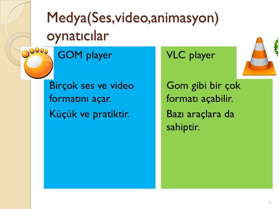 Medya(Ses,video,animasyon) oynatıcılar GOM player Birçok ses ve video formatını açar.