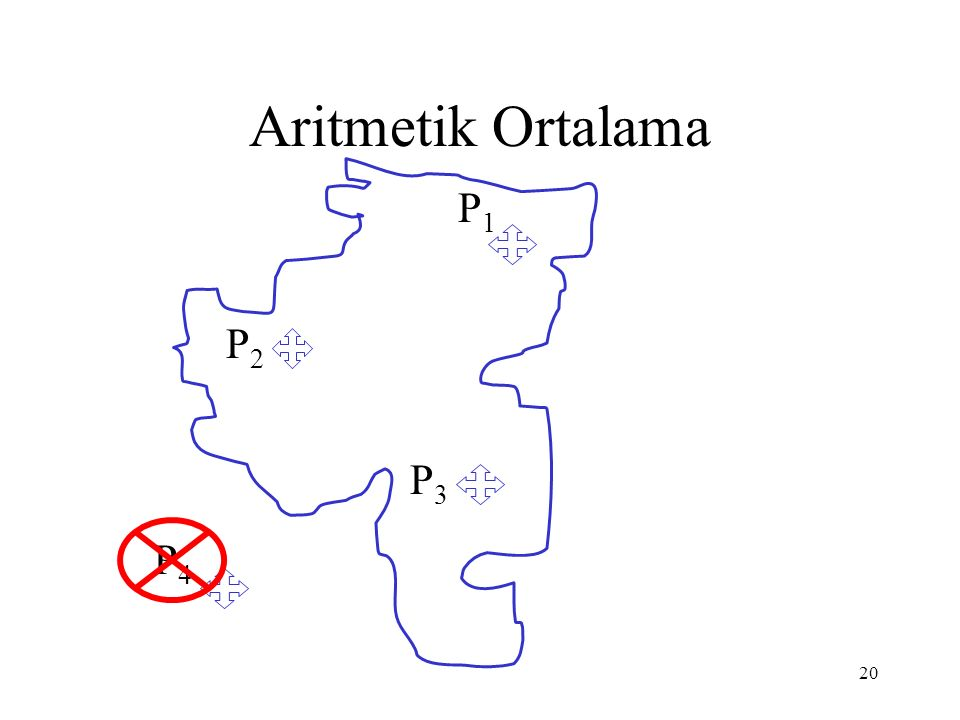 20 Aritmetik Ortalama P1P1 P2P2 P3P3 P4P4