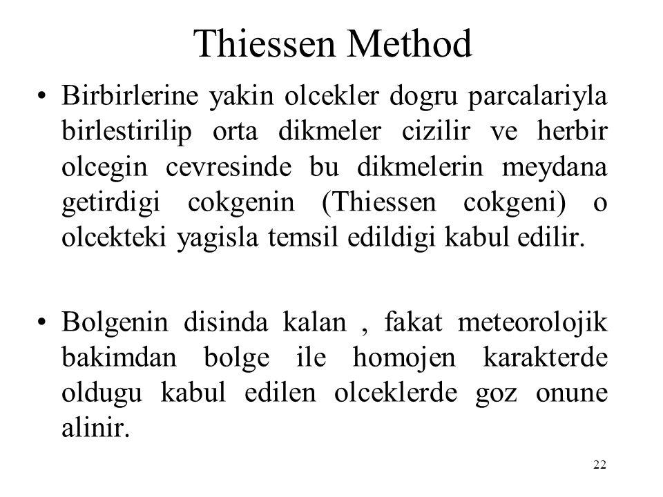 22 Thiessen Method Birbirlerine yakin olcekler dogru parcalariyla birlestirilip orta dikmeler cizilir ve herbir olcegin cevresinde bu dikmelerin meydana getirdigi cokgenin (Thiessen cokgeni) o olcekteki yagisla temsil edildigi kabul edilir.