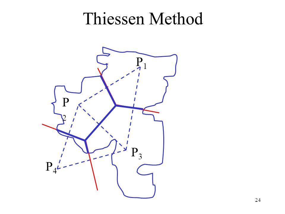 24 Thiessen Method P1P1 P2P2 P3P3 P4P4