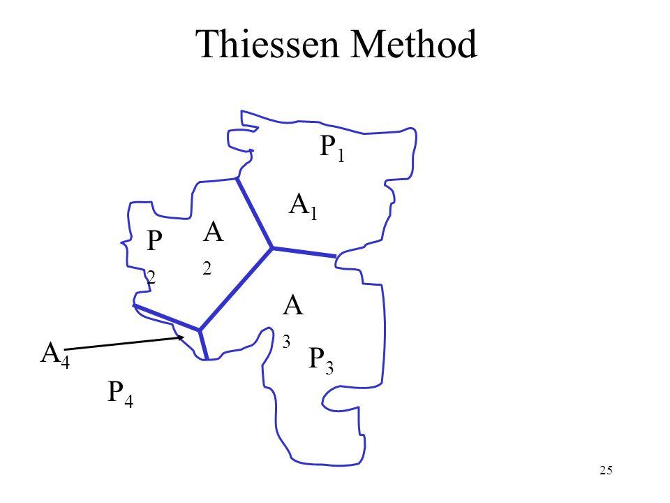 25 Thiessen Method P1P1 P2P2 P3P3 P4P4 A4A4 A1A1 A2A2 A3A3