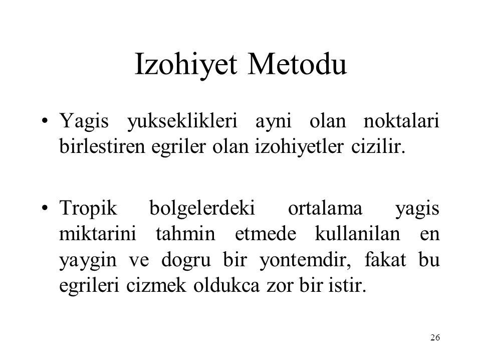 26 Izohiyet Metodu Yagis yukseklikleri ayni olan noktalari birlestiren egriler olan izohiyetler cizilir.