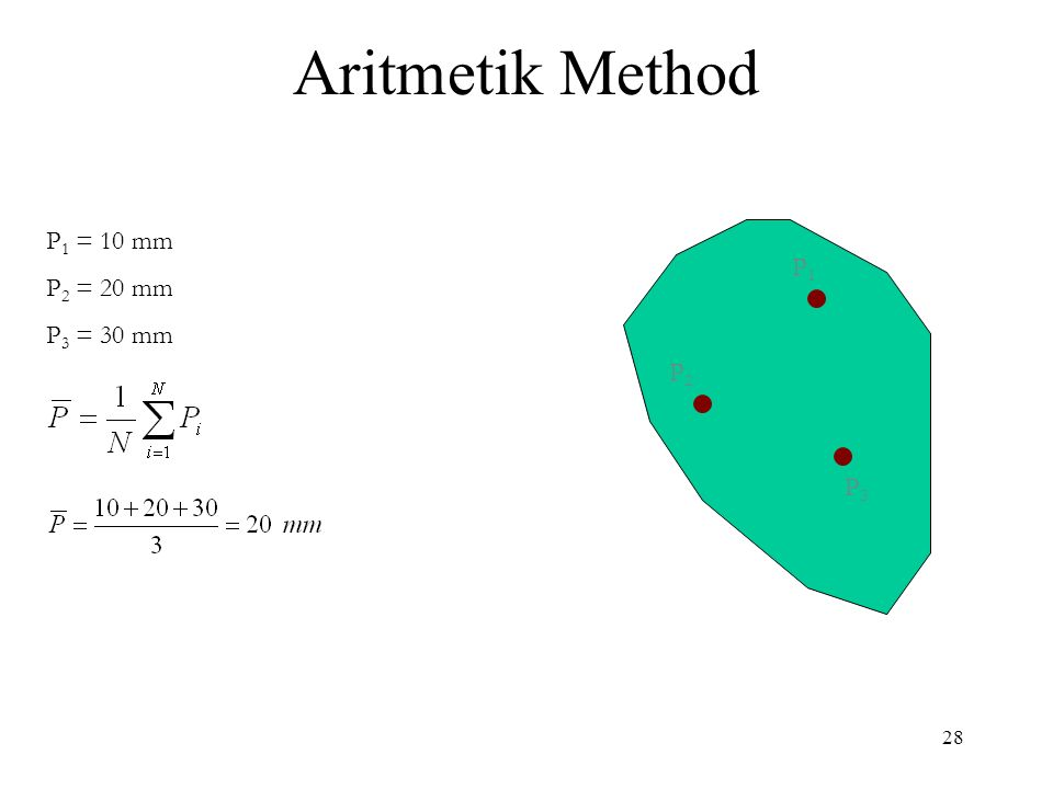 28 Aritmetik Method P1P1 P2P2 P3P3 P 1 = 10 mm P 2 = 20 mm P 3 = 30 mm
