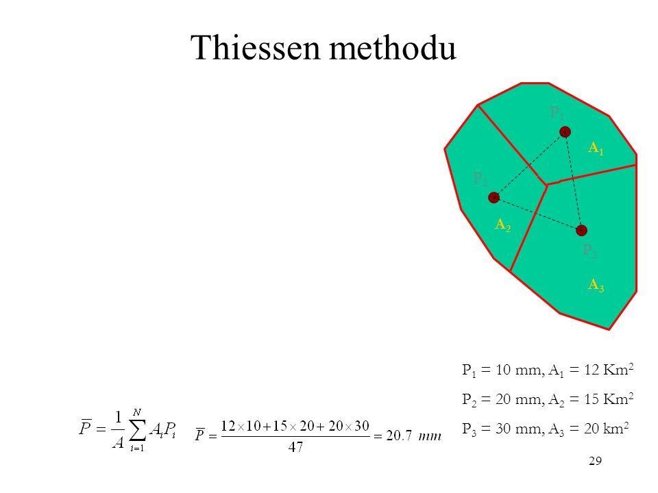 29 Thiessen methodu P1P1 P2P2 P3P3 A1A1 A2A2 A3A3 P 1 = 10 mm, A 1 = 12 Km 2 P 2 = 20 mm, A 2 = 15 Km 2 P 3 = 30 mm, A 3 = 20 km 2