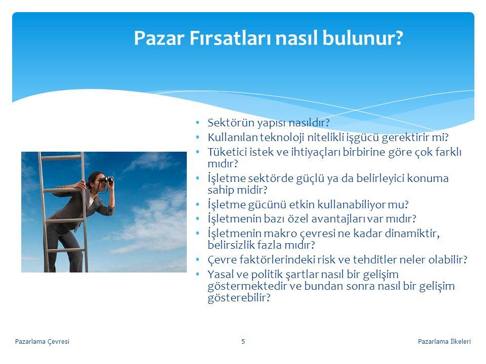 Pazar Fırsatları nasıl bulunur? Sektörün yapısı nasıldır? Kullanılan teknoloji nitelikli işgücü gerektirir mi? Tüketici istek ve ihtiyaçları birbirine
