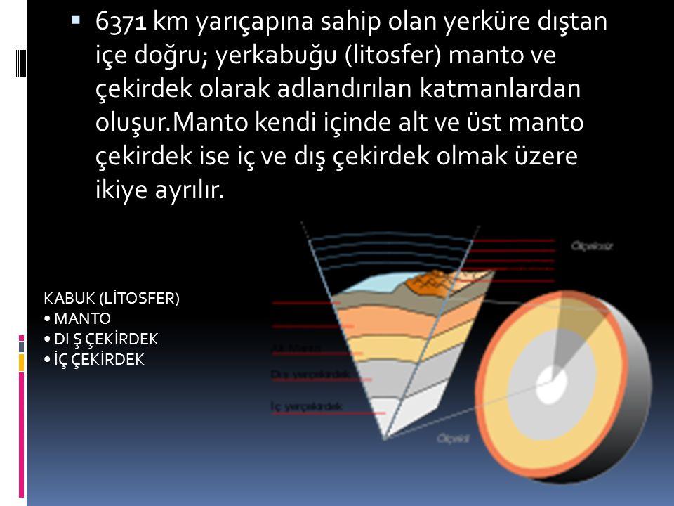  6371 km yarıçapına sahip olan yerküre dıştan içe doğru; yerkabuğu (litosfer) manto ve çekirdek olarak adlandırılan katmanlardan oluşur.Manto kendi içinde alt ve üst manto çekirdek ise iç ve dış çekirdek olmak üzere ikiye ayrılır.