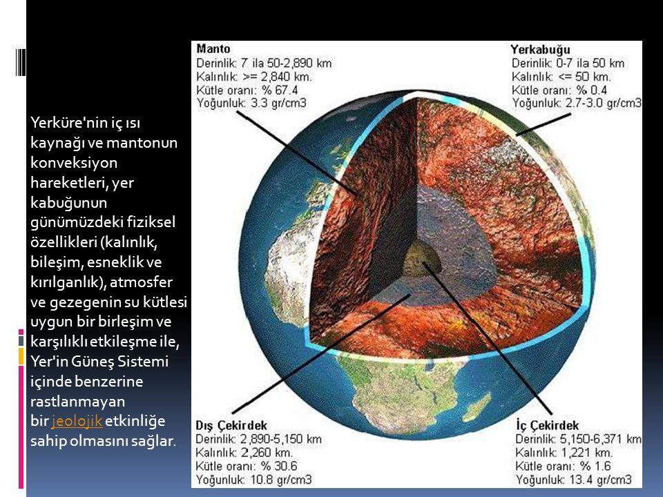 Yerküre nin iç ısı kaynağı ve mantonun konveksiyon hareketleri, yer kabuğunun günümüzdeki fiziksel özellikleri (kalınlık, bileşim, esneklik ve kırılganlık), atmosfer ve gezegenin su kütlesi uygun bir birleşim ve karşılıklı etkileşme ile, Yer in Güneş Sistemi içinde benzerine rastlanmayan bir jeolojik etkinliğe sahip olmasını sağlar.jeolojik