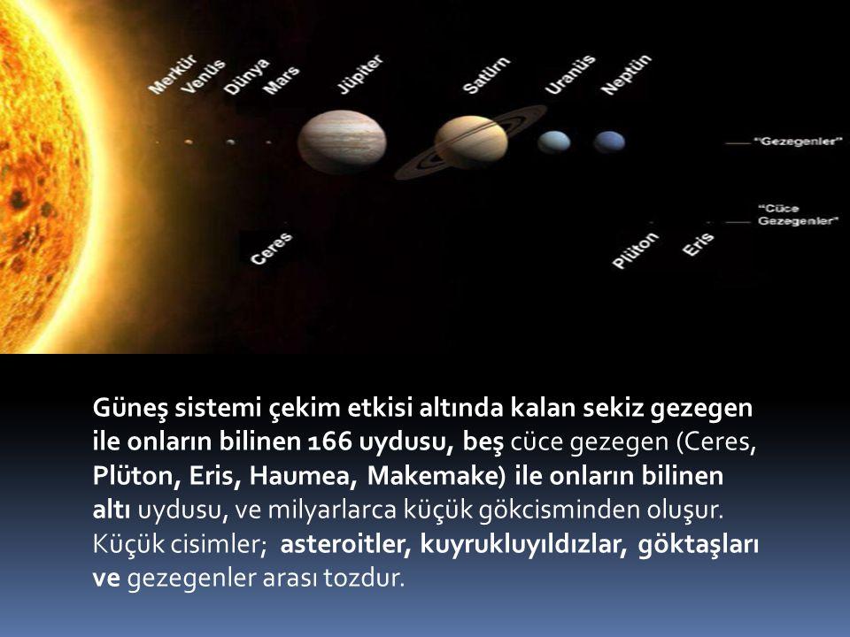 Güneş sistemi çekim etkisi altında kalan sekiz gezegen ile onların bilinen 166 uydusu, beş cüce gezegen (Ceres, Plüton, Eris, Haumea, Makemake) ile onların bilinen altı uydusu, ve milyarlarca küçük gökcisminden oluşur.