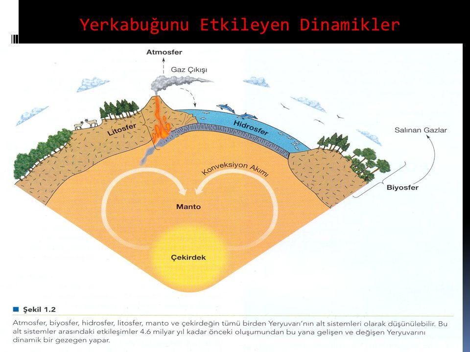  Yerkabuğu (litosfer) mantoya oranla daha hafif maddelerden oluşmuştur ve bu iki katman arasındaki geçiş bölgesi nerdeyse kesin bir sınır çizer.
