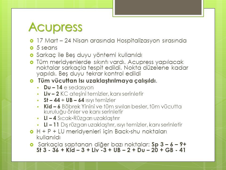 Acupress  17 Mart – 24 Nisan arasında Hospitalizasyon sırasında  5 seans  Sarkaç ile Beş duyu yöntemi kullanıldı  Tüm meridyenlerde sıkıntı vardı.