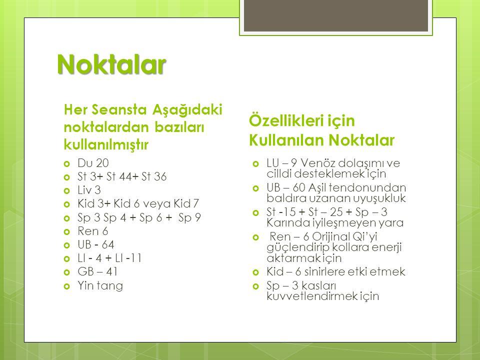 Noktalar Her Seansta Aşağıdaki noktalardan bazıları kullanılmıştır  Du 20  St 3+ St 44+ St 36  Liv 3  Kid 3+ Kid 6 veya Kid 7  Sp 3 Sp 4 + Sp 6 + Sp 9  Ren 6  UB - 64  LI - 4 + LI -11  GB – 41  Yin tang Özellikleri için Kullanılan Noktalar  LU – 9 Venöz dolaşımı ve cilldi desteklemek için  UB – 60 Aşil tendonundan baldıra uzanan uyuşukluk  St -15 + St – 25 + Sp – 3 Karında iyileşmeyen yara  Ren – 6 Orijinal Qi'yi güçlendirip kollara enerji aktarmak için  Kid – 6 sinirlere etki etmek  Sp – 3 kasları kuvvetlendirmek için