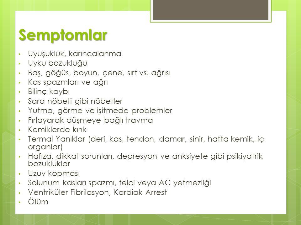 Semptomlar Uyuşukluk, karıncalanma Uyku bozukluğu Baş, göğüs, boyun, çene, sırt vs.