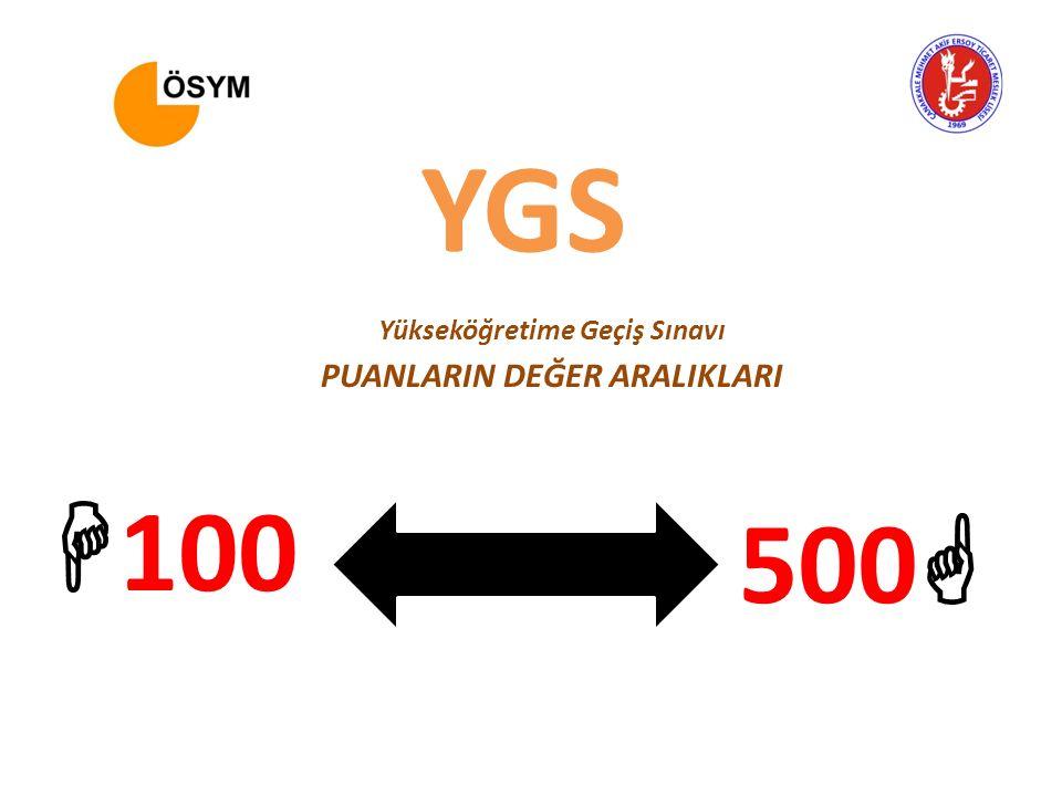 YGS Yükseköğretime Geçiş Sınavı PUANLARIN DEĞER ARALIKLARI  100 500 