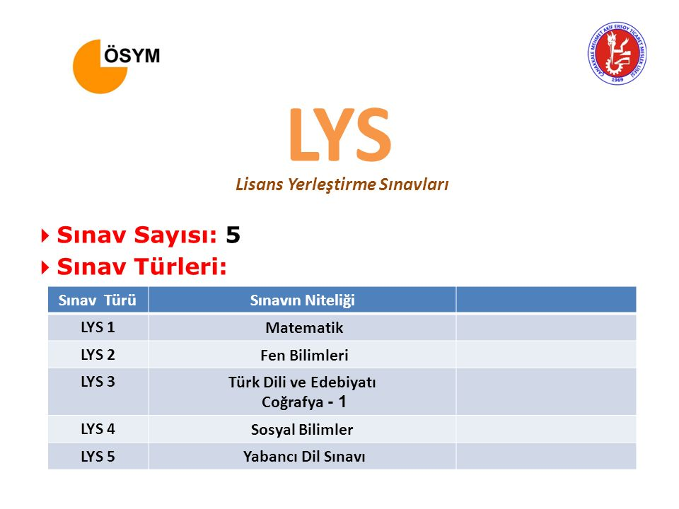 LYS Lisans Yerleştirme Sınavları  Sınav Sayısı: 5  Sınav Türleri: Sınav TürüSınavın Niteliği LYS 1 Matematik LYS 2 Fen Bilimleri LYS 3Türk Dili ve Edebiyatı Coğrafya - 1 LYS 4Sosyal Bilimler LYS 5 Yabancı Dil Sınavı
