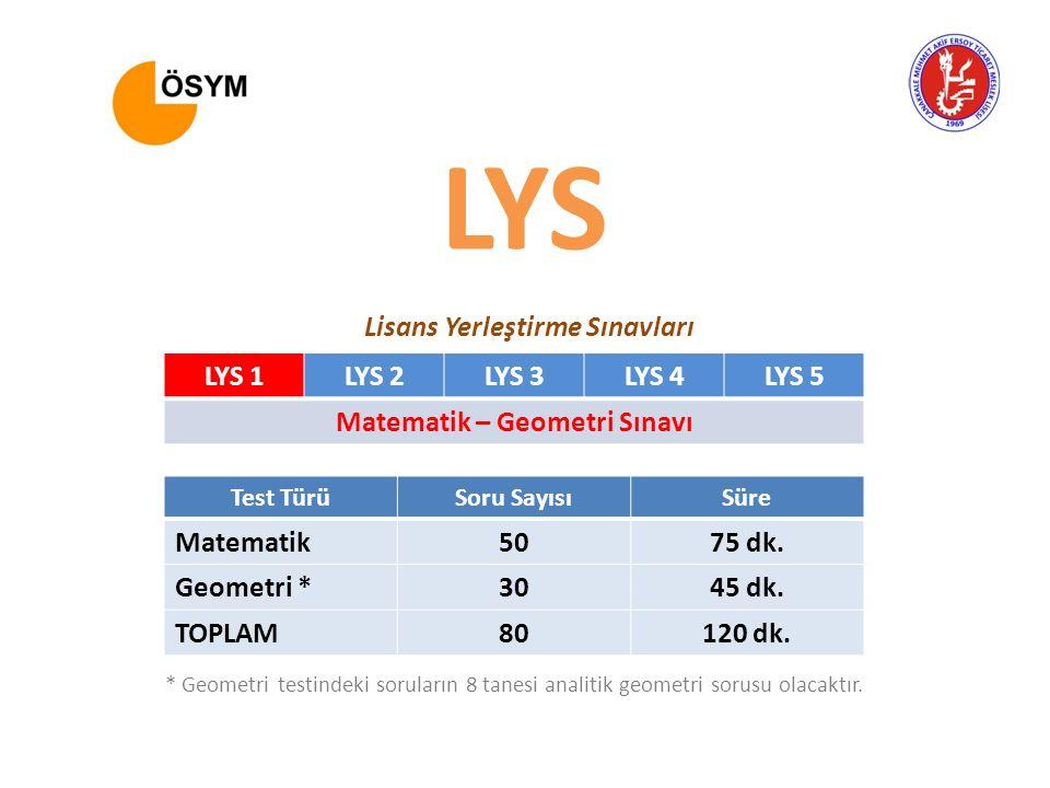 LYS 1LYS 2LYS 3LYS 4LYS 5 Matematik – Geometri Sınavı Test TürüSoru SayısıSüre Matematik5075 dk. Geometri *3045 dk. TOPLAM80120 dk. * Geometri testind