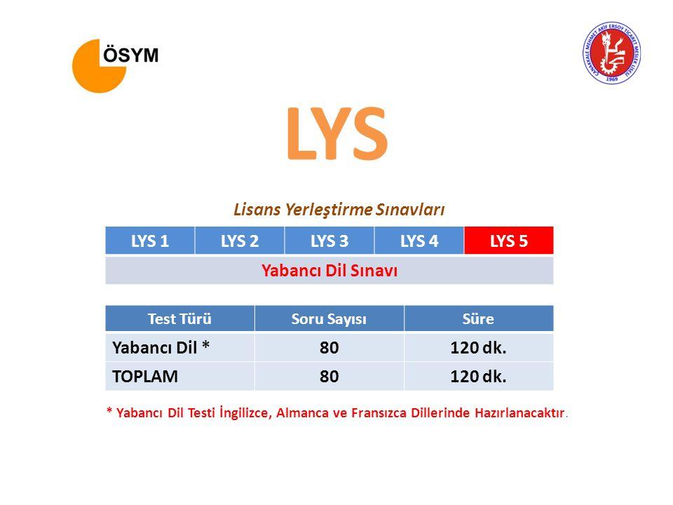 LYS 1LYS 2LYS 3LYS 4LYS 5 Yabancı Dil Sınavı Test TürüSoru SayısıSüre Yabancı Dil *80120 dk. TOPLAM80120 dk. * Yabancı Dil Testi İngilizce, Almanca ve