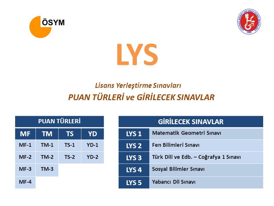 PUAN TÜRLERİ ve GİRİLECEK SINAVLAR PUAN TÜRLERİ GİRİLECEK SINAVLAR MFTMTSYDLYS 1 Matematik Geometri Sınavı MF-1TM-1TS-1YD-1 LYS 2 Fen Bilimleri Sınavı MF-2TM-2TS-2YD-2 LYS 3 Türk Dili ve Edb.