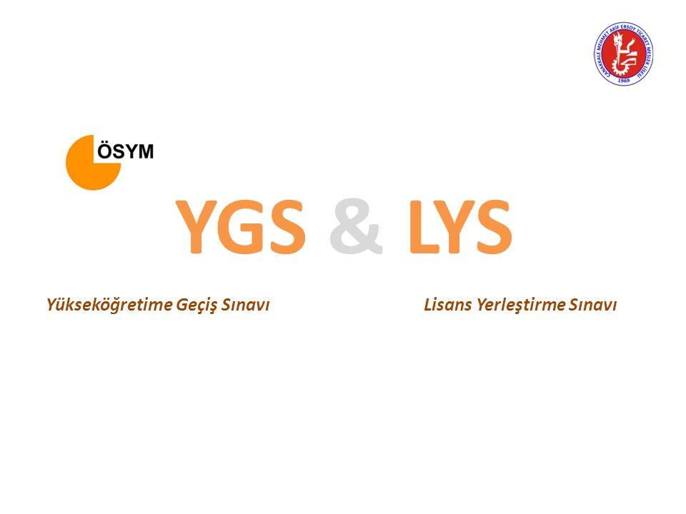 YGS & LYS Yükseköğretime Geçiş SınavıLisans Yerleştirme Sınavı