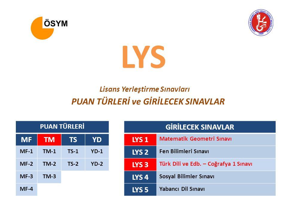 PUAN TÜRLERİ GİRİLECEK SINAVLAR MFTMTSYDLYS 1 Matematik Geometri Sınavı MF-1TM-1TS-1YD-1 LYS 2 Fen Bilimleri Sınavı MF-2TM-2TS-2YD-2 LYS 3 Türk Dili ve Edb.
