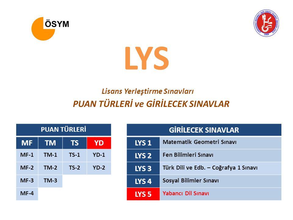 PUAN TÜRLERİ GİRİLECEK SINAVLAR MFTMTSYDLYS 1 Matematik Geometri Sınavı MF-1TM-1TS-1YD-1 LYS 2 Fen Bilimleri Sınavı MF-2TM-2TS-2YD-2 LYS 3 Türk Dili v
