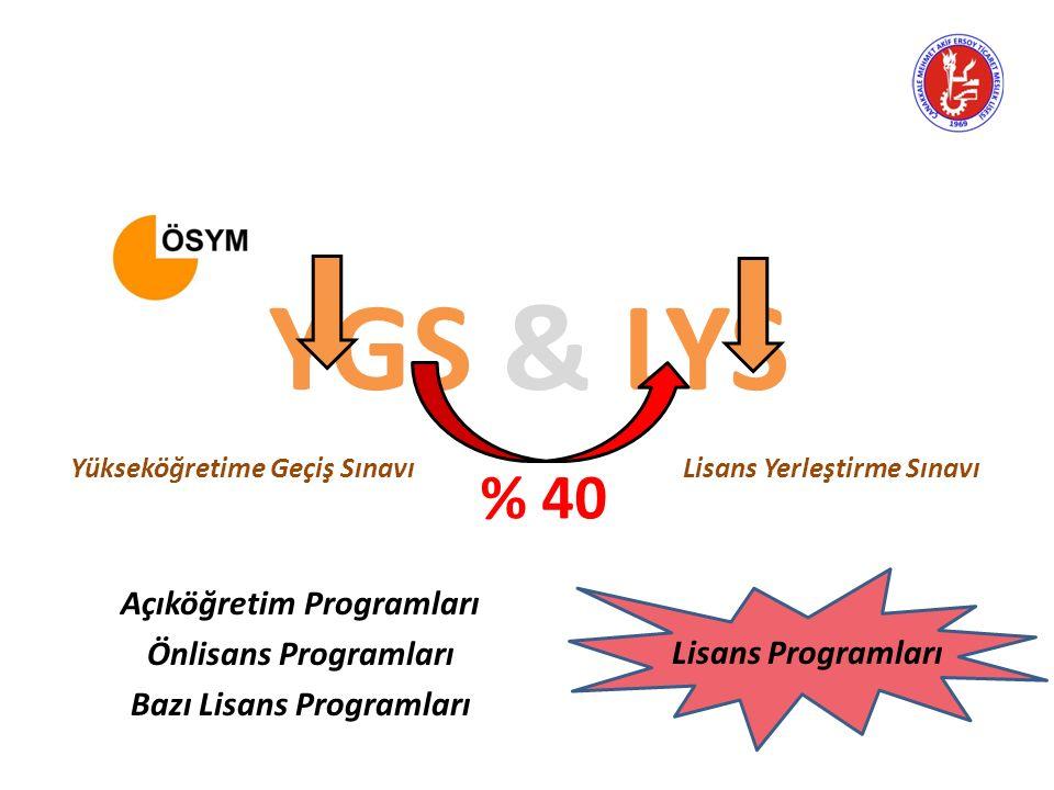 YGS & LYS Yükseköğretime Geçiş SınavıLisans Yerleştirme Sınavı Açıköğretim Programları Önlisans Programları Bazı Lisans Programları Lisans Programları % 40