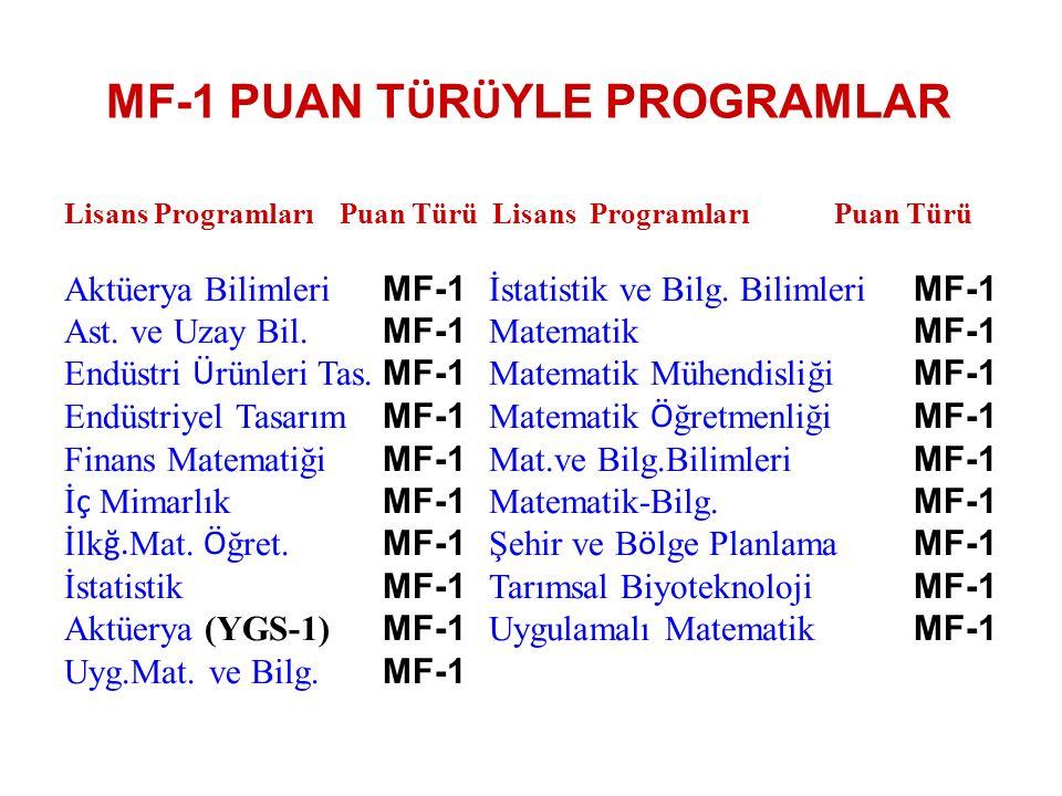MF-1 PUAN T Ü R Ü YLE PROGRAMLAR Lisans Programları Puan Türü Aktüerya Bilimleri MF-1 İstatistik ve Bilg. Bilimleri MF-1 Ast. ve Uzay Bil. MF-1 Matema